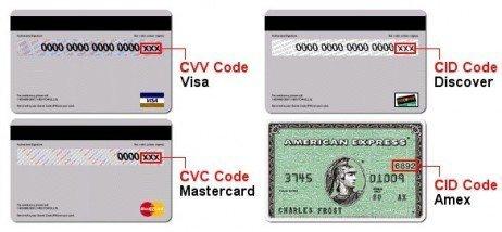 Cart 227 O De Cr 233 Dito C 243 Digos Cvv2 Cvc2 E Cid